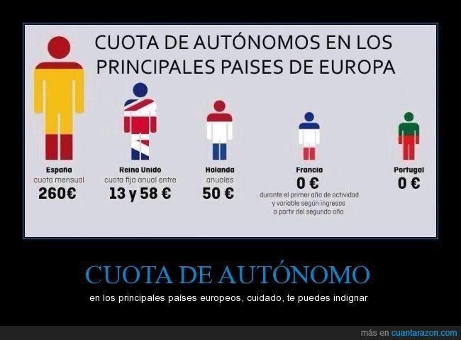 autónomo,cuota,España,mensual,pagar,pago,precio,sueldo