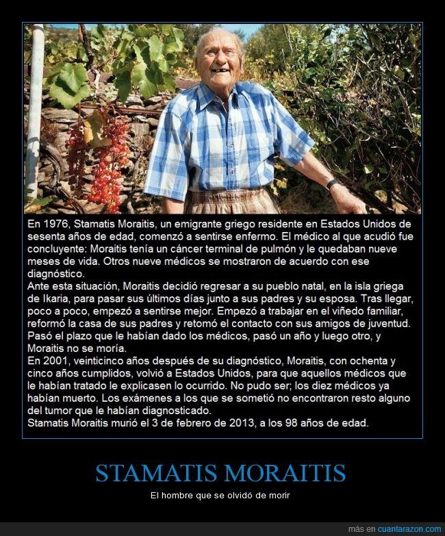 cáncer,Ikaria,morir,pulmón,sobrevivir,Stamatis Moraitis,tumor
