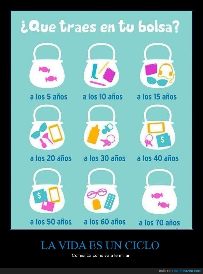 bolsa,bolso,caramelos,cilo,dentro,edad,joven,mochila,mujeres,niña,vida