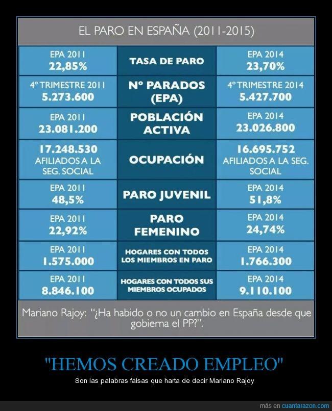 creado,crear,empleo,habitante,mentira,numero,paro,Rajoy