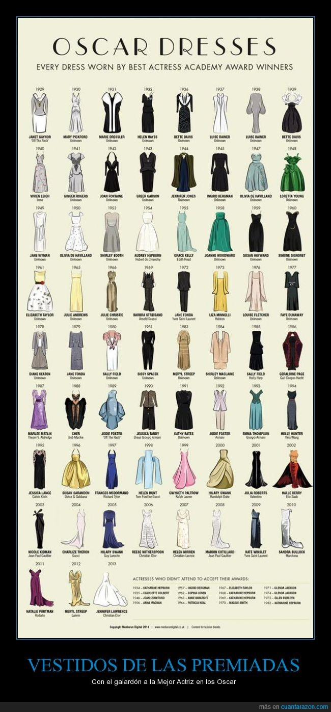 actriz,Jennifer Lawrence,mejor,oscar,oscars,premiadas,premio