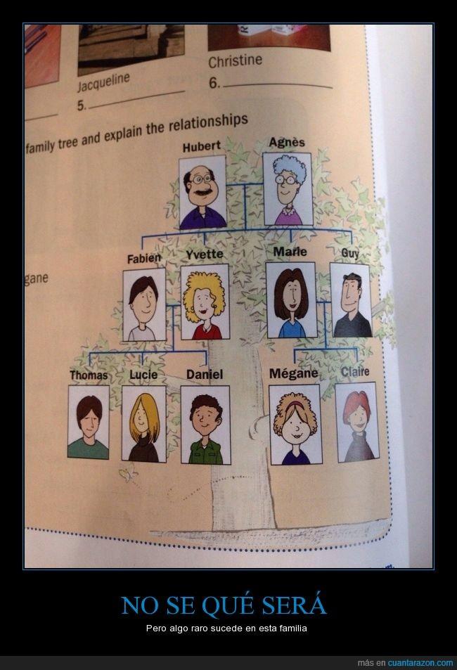árbol genealógico,familia,hermanos,libro escolar,matrimonio,wtf,¿son los Lannister?