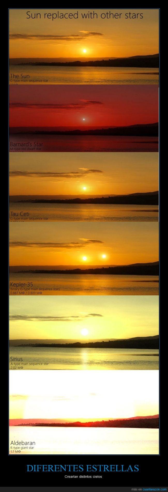 Aldebaran,Barnard,cielo,estrella,kepler 35,luz,Sirius,sol,Tau ceti