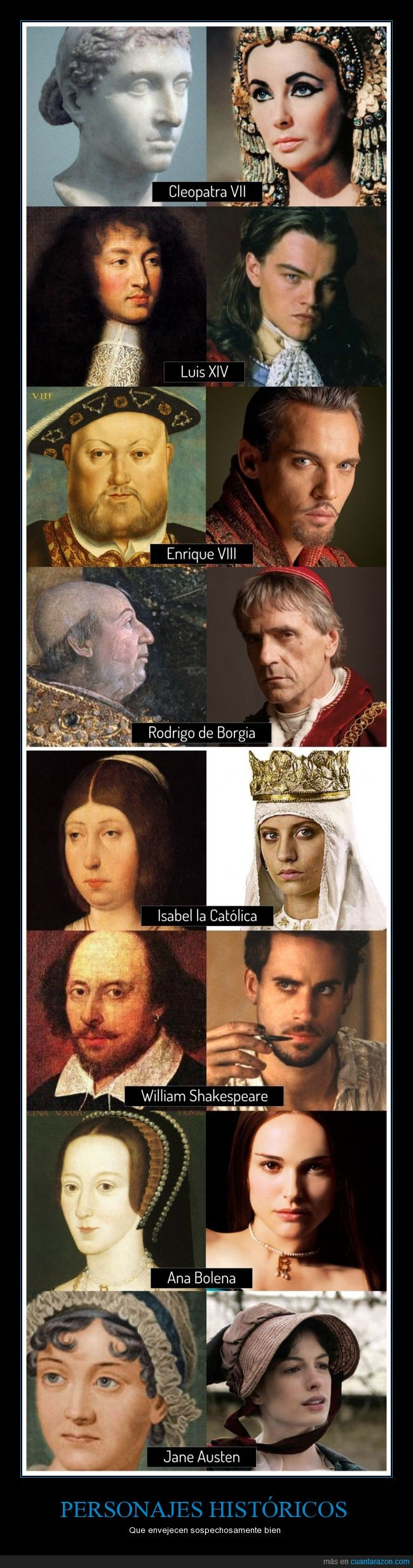 actores,ana bolena,casting,cleopatra,enrique viii,Historia,hollywood,isabel la católica,jane austen,luis xiv,películas