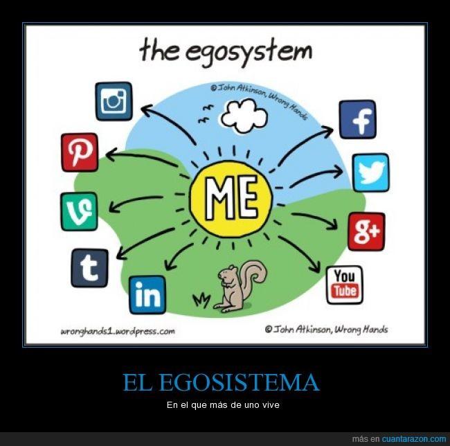 ardilla,compartir,ego,egocentrico,egocentrismo,egosistema,me,redes sociales,yo