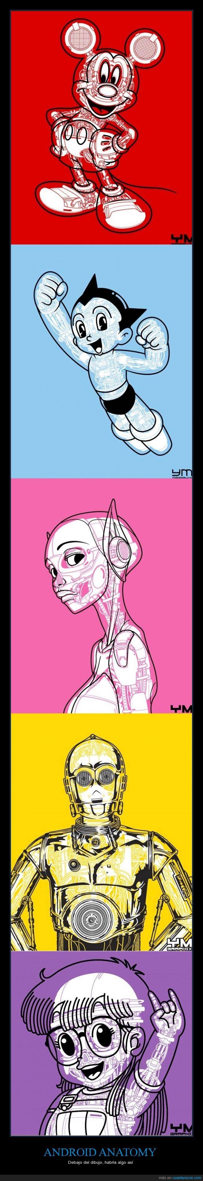 androide,arale,astroboy,c3po,debajo,mickey mouse,robot