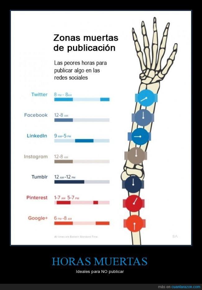 facebook,hora,horario,hueso,muerta,pinterest,publicación,publicar,Tumblr,twitter,zona
