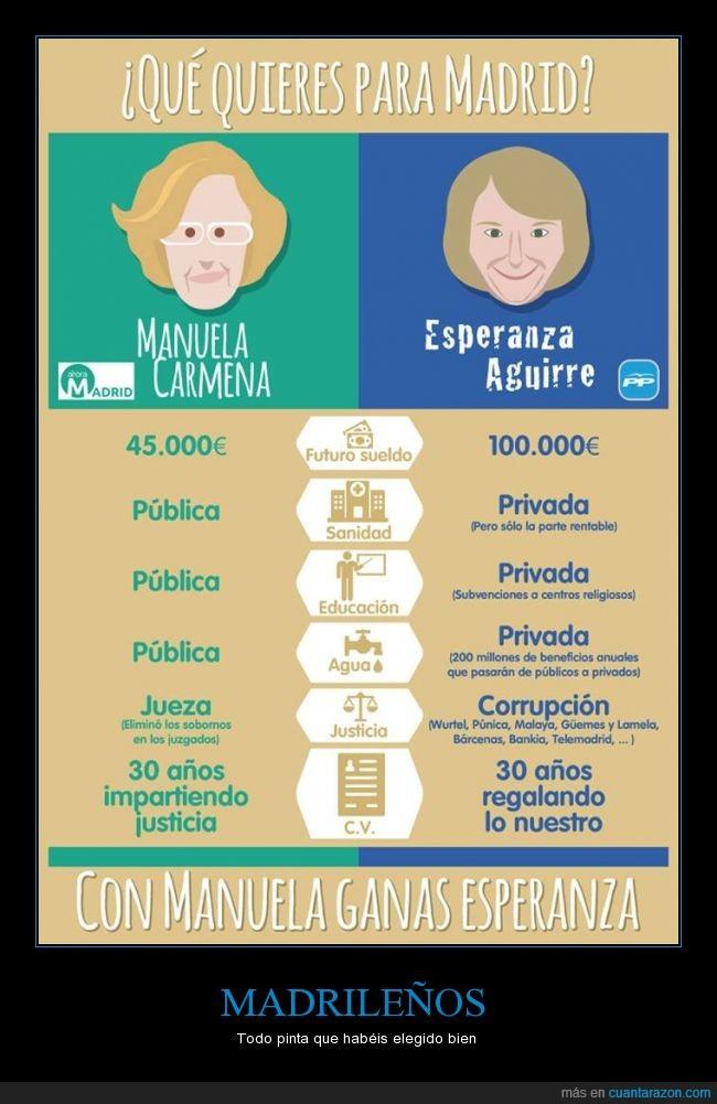 diferencia,dinero,educacion,España,Esperanza Aguirre,Manuela Carmena,partido popular,política,pp,privada,publica,sanidad