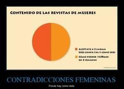 Enlace a CONTRADICCIONES FEMENINAS