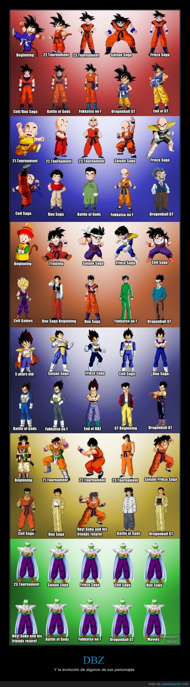anime,db,dbgt,dbz,dragon ball,dragon ball gt,dragon ball z,gohan,goku,krillin,piccolo,vegeta,yamcha