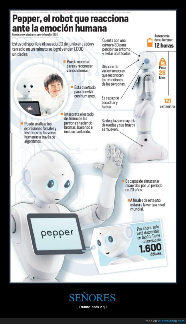 emociones,futurista,futuro,humanoide,Japón,pepper,reconocer,Robot