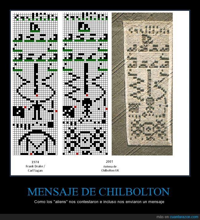 Buscar cual es el mensaje,cara de alien con un disco que en binario tenía codificado un mensaje en inglés,¿os lo creeis?
