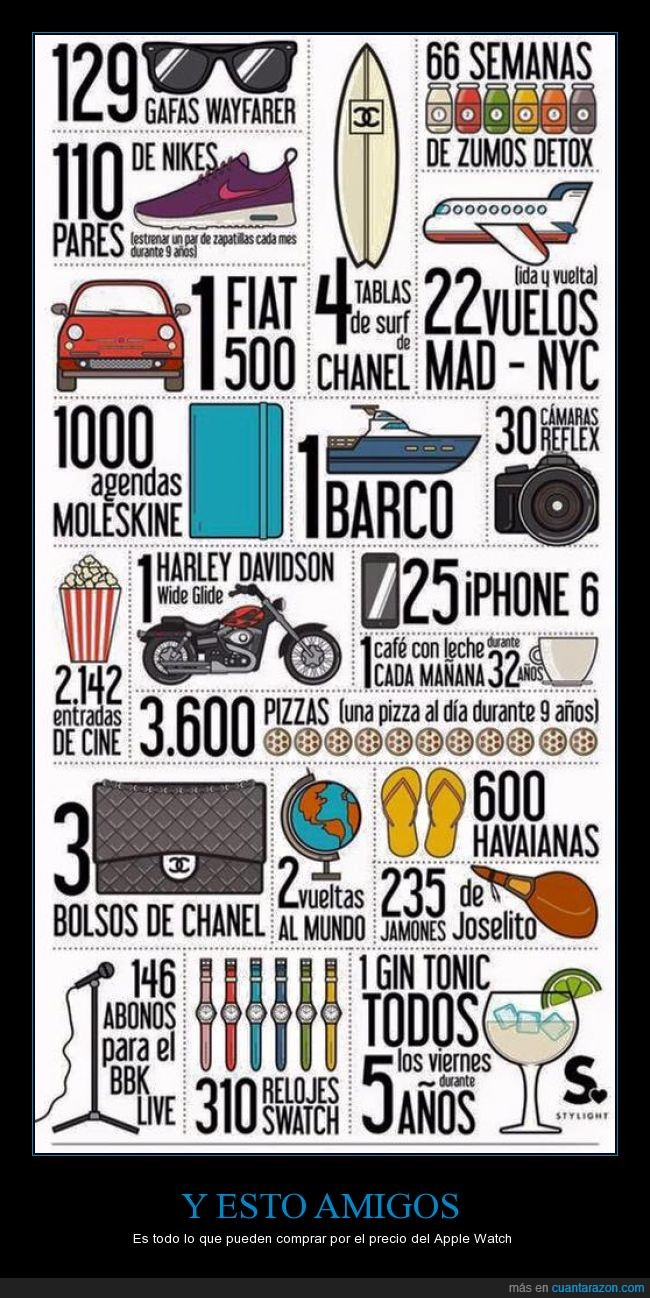 apple,carisimo,caro,dinero,iwstch,pagar,Precio,warch