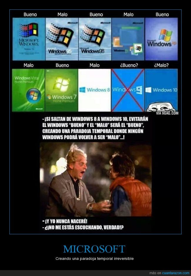 Doc,Marty Mcfly,Microsoft,Regreso al futuro,Volver al futuro,Windows,Windows 10,Windows 7,Windows 8,Windows Vista,WindowsXP