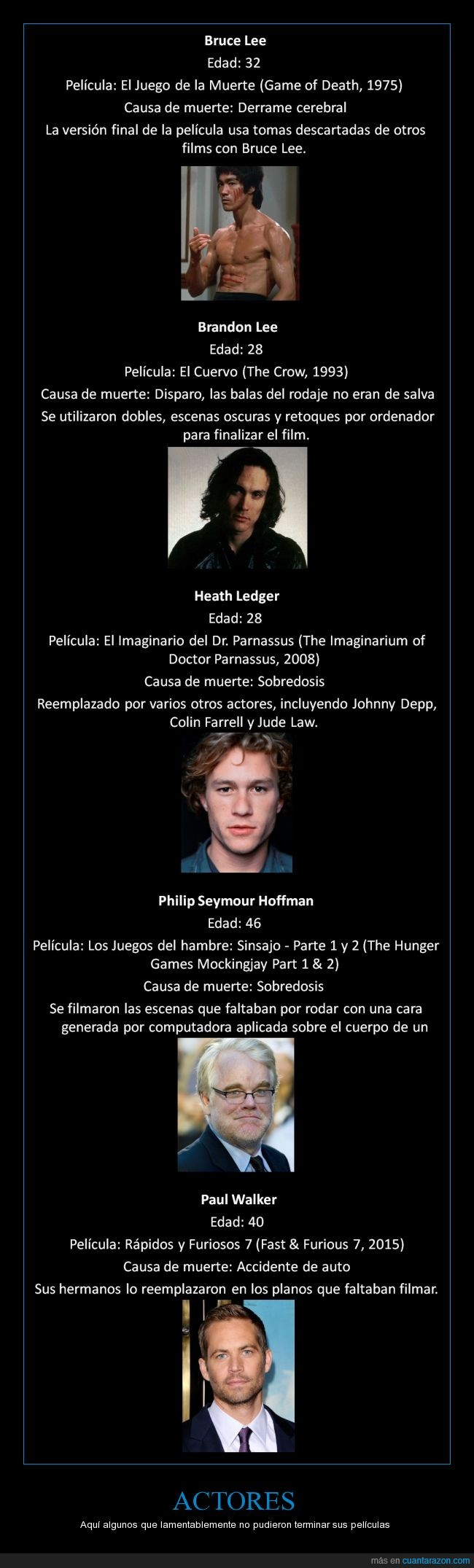 actores,brandon lee,bruce lee,fallecidos,heath ledger,paul walker,peliculas sin terminar,philip seymour hoffman