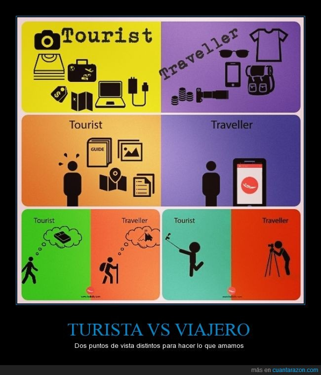 descubrir,dormir,formas,Holidify,mundo,palo,puntos de vista,selfie,tourist,traveller,turista,viajero