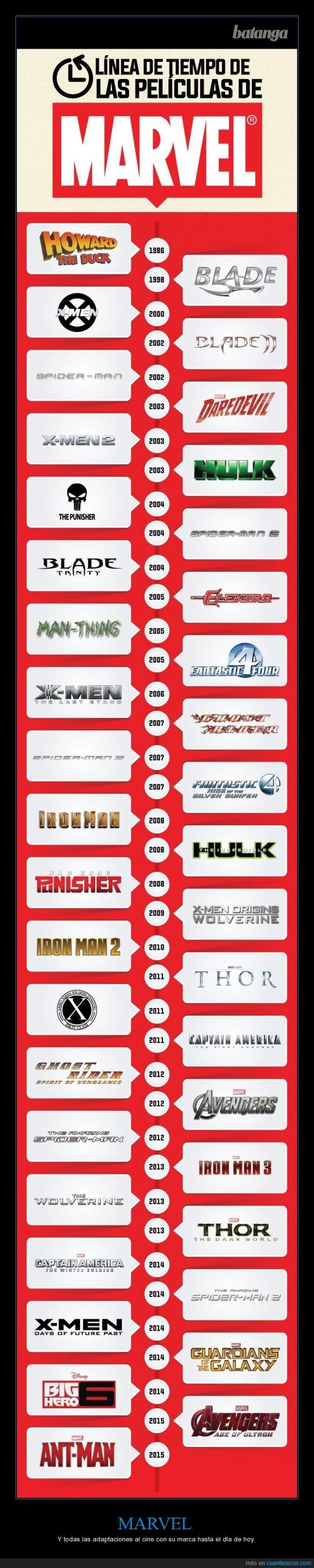 ant man,blade,el capi,hay otras pero son muy malas,iron man,marvel,películas,punisher,vengadores,x-men
