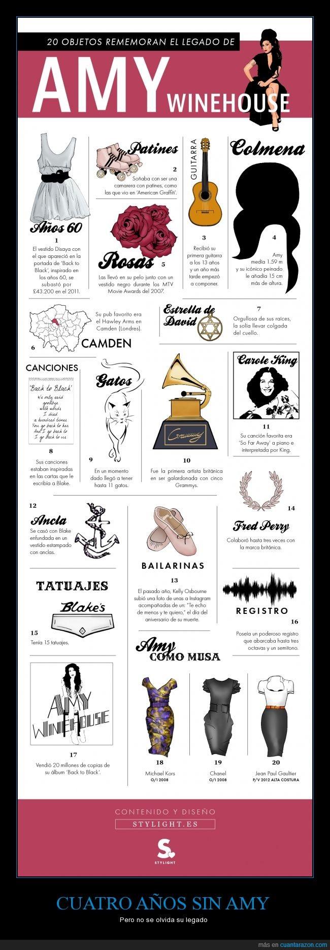 Amy Winehouse,aniversario,estilo,legado,muerte,peinado,ropa,wemissyouamy