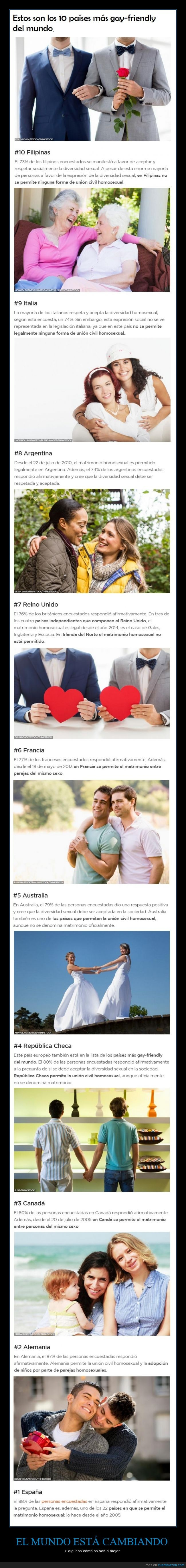 Alemania,Argentina,Australia,Canada,España,Filipinas,Francia,Gay-friendly,Italia,Reino Unido,Republica checa