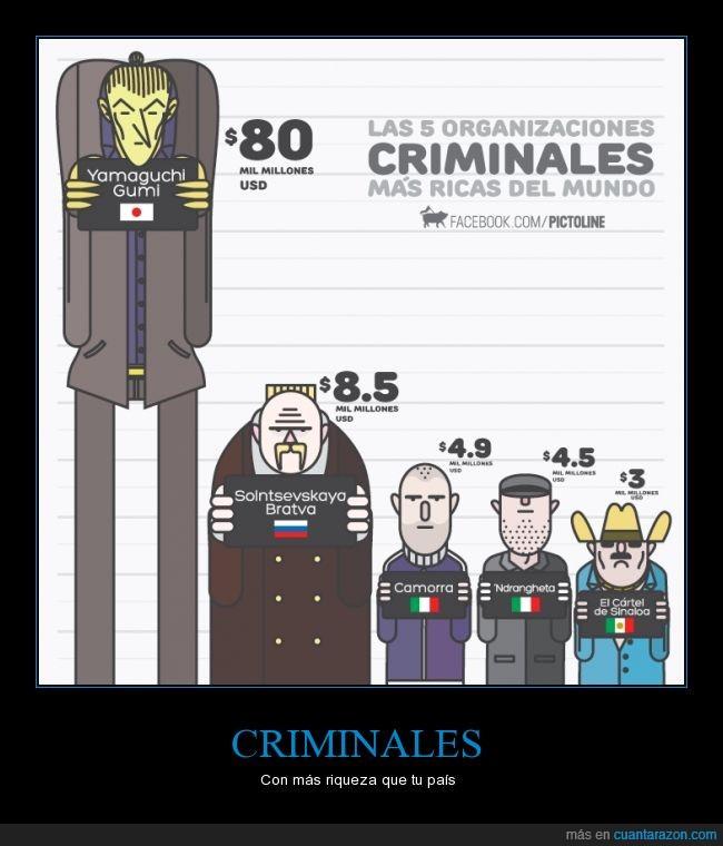 dinero,el crimen si paga,gente terrible,organizado,ricos,riqueza