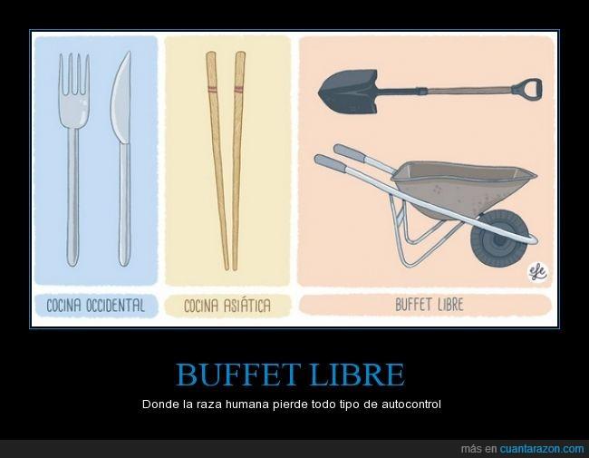 carretilla,comer,objetos,pala,restaurante,utensilios