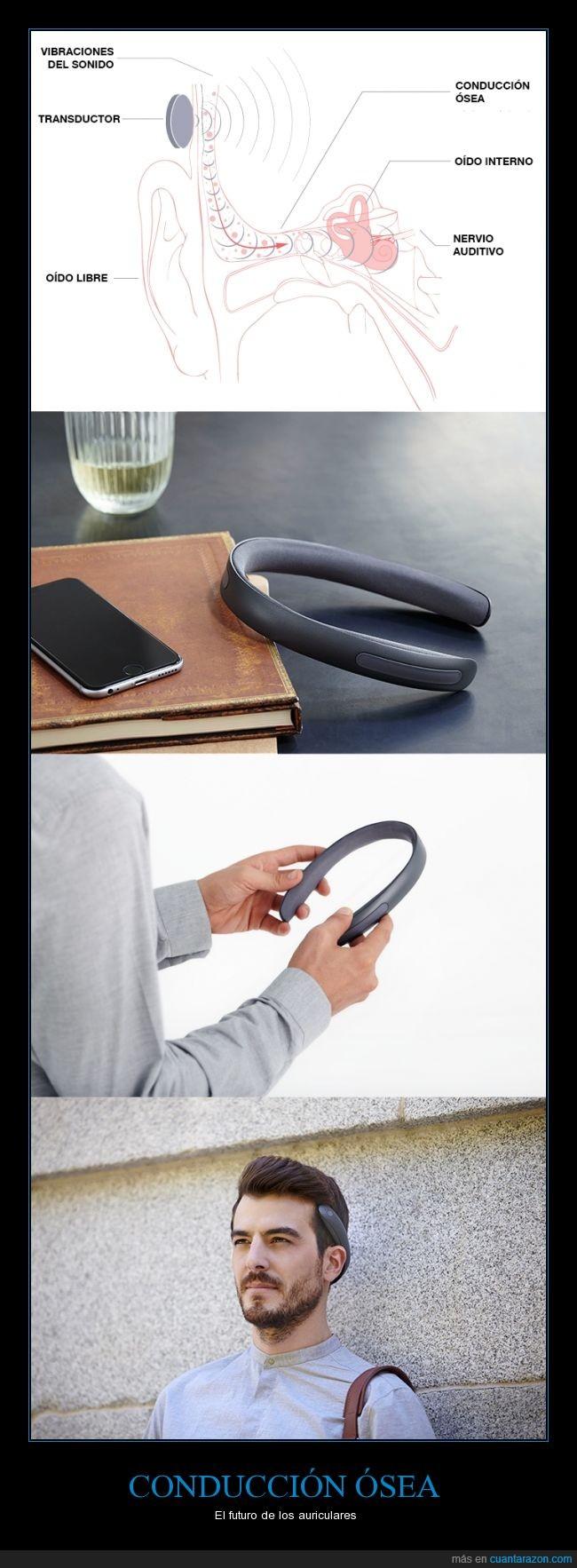 auriculares,conducción ósea,crowdfunding,futuro,gadgets,móvil,música,smartphone,teléfono