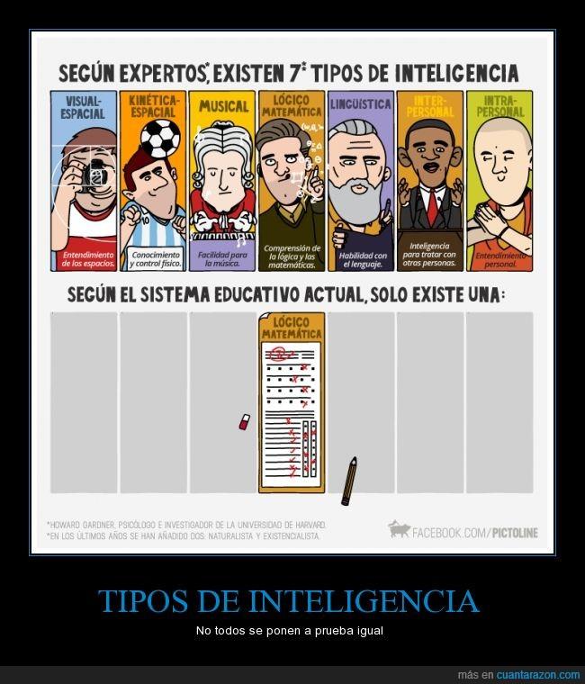 educativo,inteligencia,inteligente,interpersonal,intrapersonal,kin-etica-espacial,lingüística,logico-matematica,musical,sistema,visual-espacial