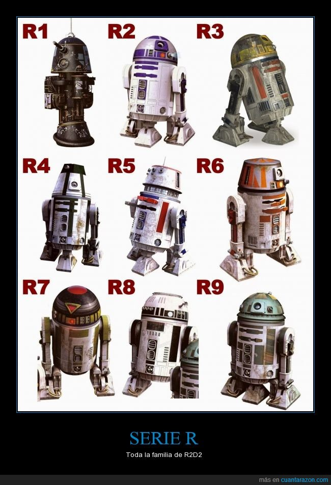 R2d2,robots,serie,Star Wars