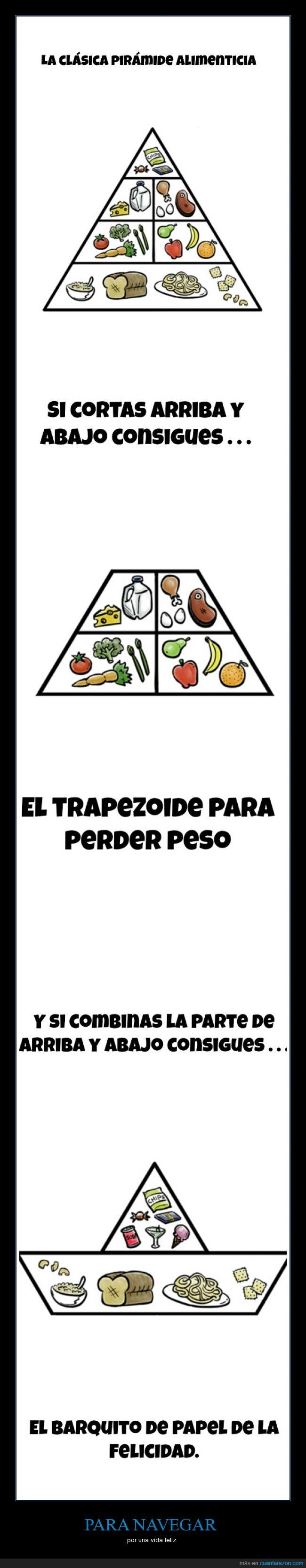 alimentos,barquito,combinar,felicidad,perder,piramide,Pirámide alimenticia