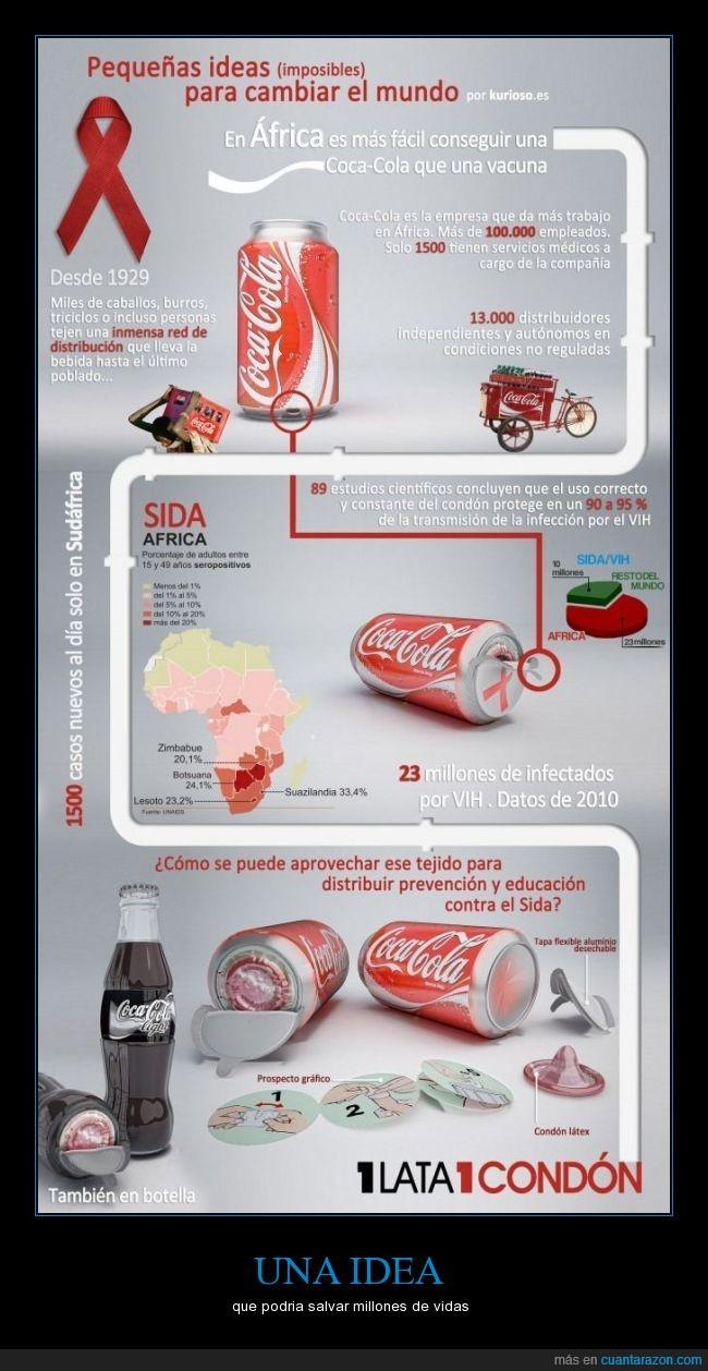 acciones,africa,amo coca.cola,buenas,coca-cola,forro,HIV,mi cartel nuemro 100,preservativo,sida
