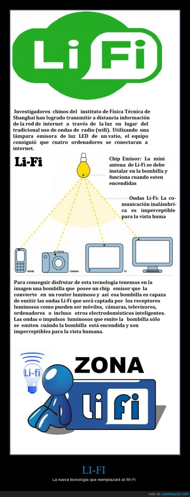 desde el 2011,internet,li fi,Li-fi,lifi,tecnología,velocidad,wi fi,Wi-Fi,wifi