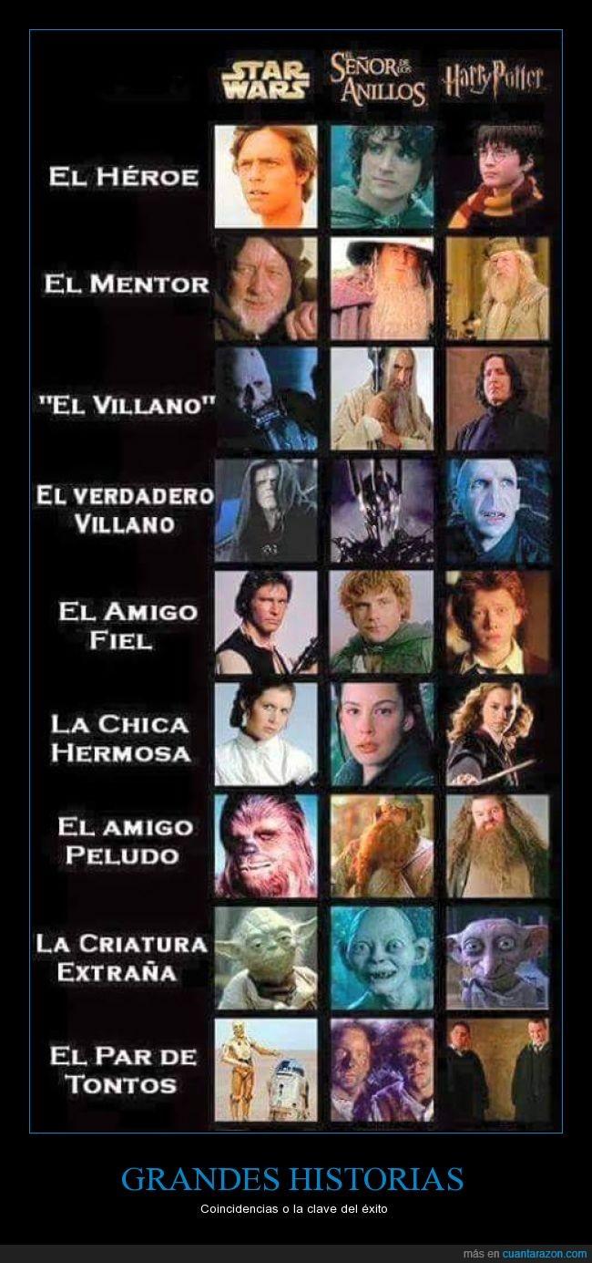 coincidencias,el señor de los anillos,Harry Potter,historias,star wars