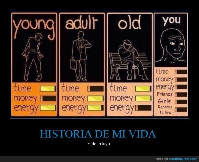 adulto,dinero,energia,joven,nada,tiempo,vida,viejo,yo