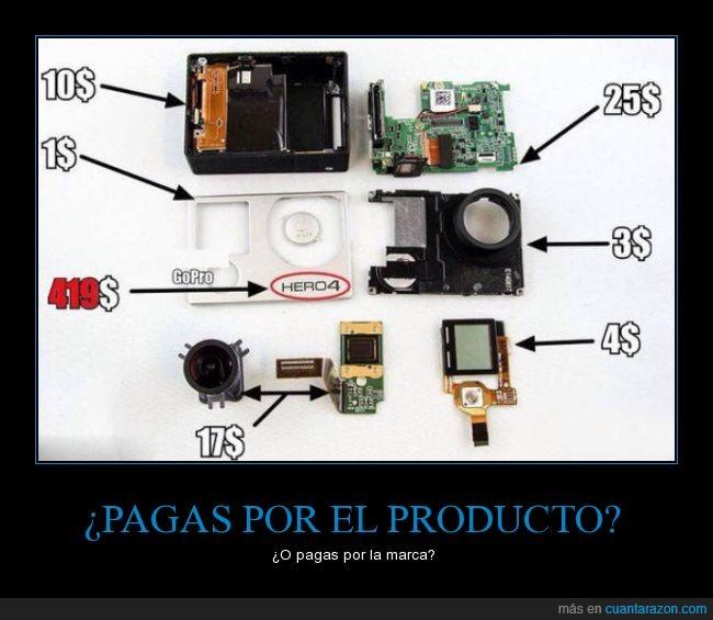 caja,camara,carcasa,dinero,dispositivo,Gopro,grabar,marca,pantalla,precio