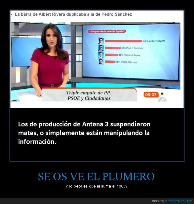 Antena 3,barra,datos,encuesta,Espejo Público,manipulación,¿Qué presidente necesita España?