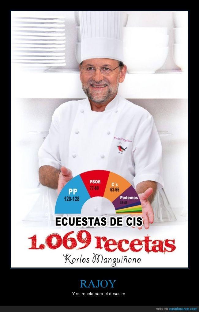 cis,encuesta,españos,intención,Karlos Mangiñano,Rajoy,receta,voto,votos