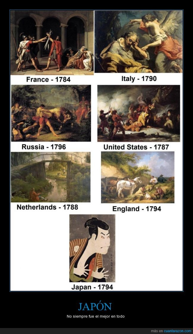 América,arte,cuadros,dibujo,Estados Unidos,Francia,Inglaterra,Italia,Japón,Países Bajos,pinturas,Rusia