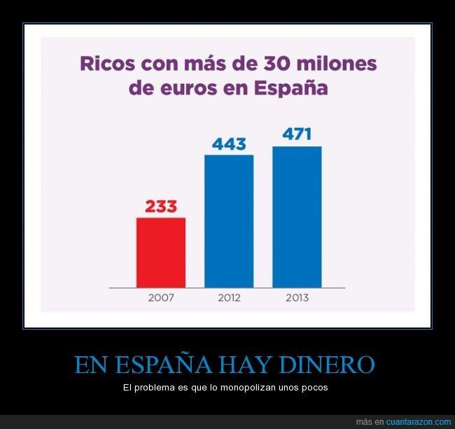 dinero,España,euros,fortuna,millones,monopolio,podemos,rico