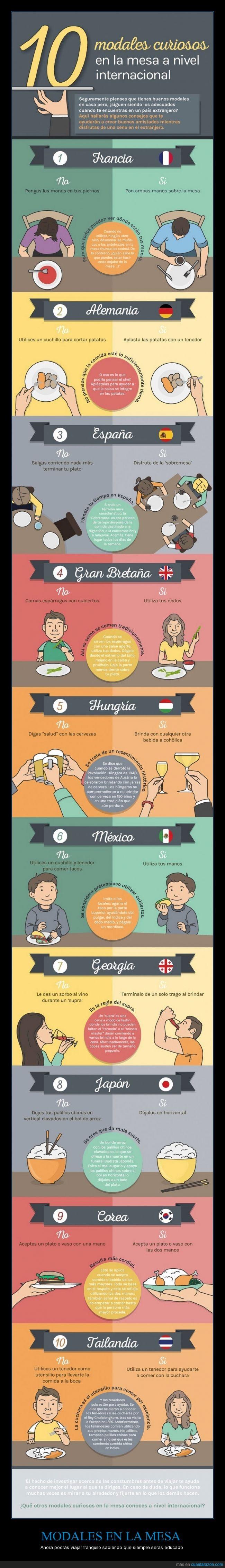 Alemania,comer,comida,Corea,educación,España,Francia,Gran Bretaña,Japón,mesa,México,modales,protocolo,Tailandia