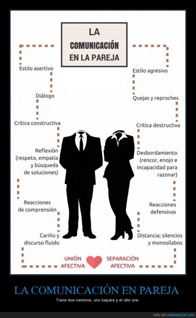 afectiva,amor,discusion,enamorado,enfado,pareja,separacion,union