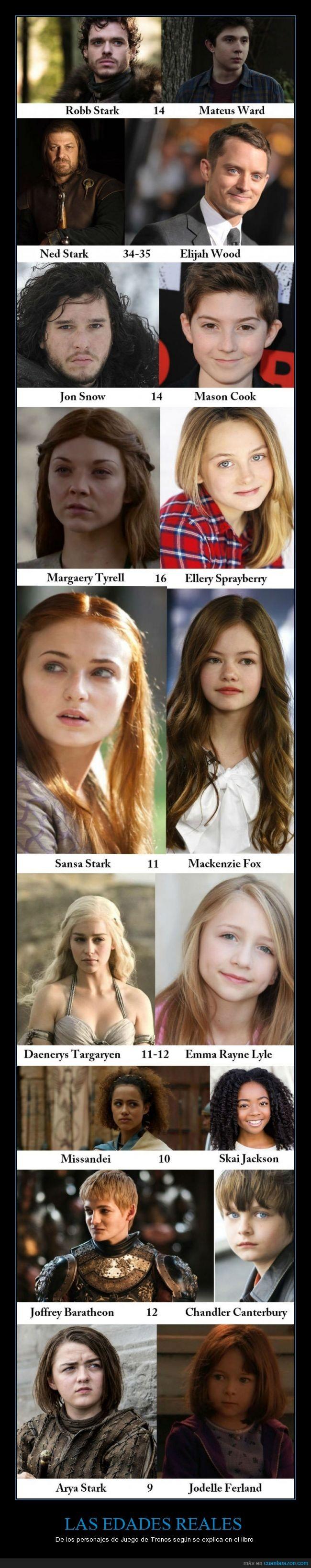 Arya,edad,game of thrones,got,jdt,juego de tronos,real,Robb,Sansa,Stark