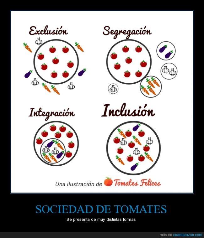 diferenciar,exclusion,ghetto,inclusión,integración,segregación,separar,sociedad,tomate,tomates felices