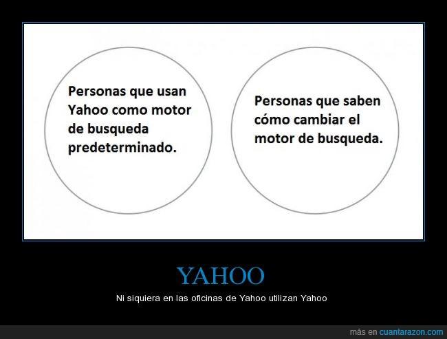 cambiar,Google,gráfico,internet,motor de búsqueda,oficinas,predeterminado,solo es útil el respuestas,Yahoo