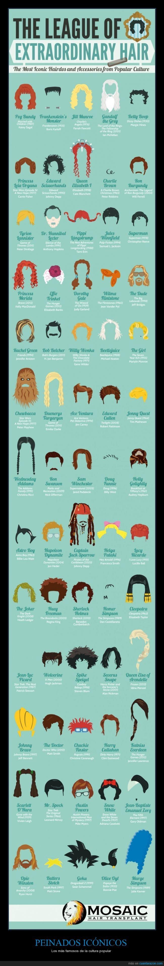 cabello,cultura general,famosos,peinado,pelo