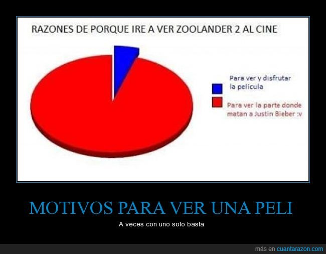 Justin Bieber,matar,morir,motivo,muere,pelicula,ver,Zoolander 2