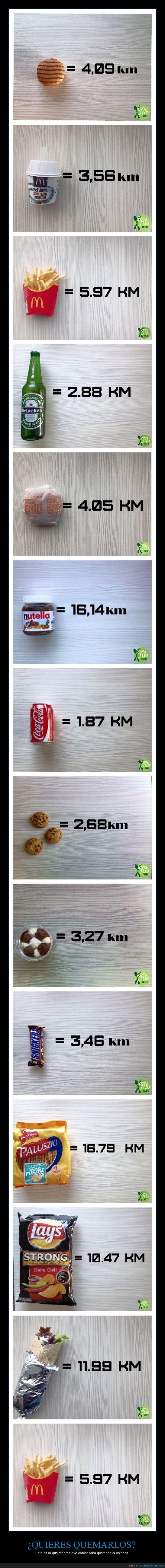 comida,correr,deporte,dieta,kebab,kilometro,nutella,nutrición,pastel,patatas