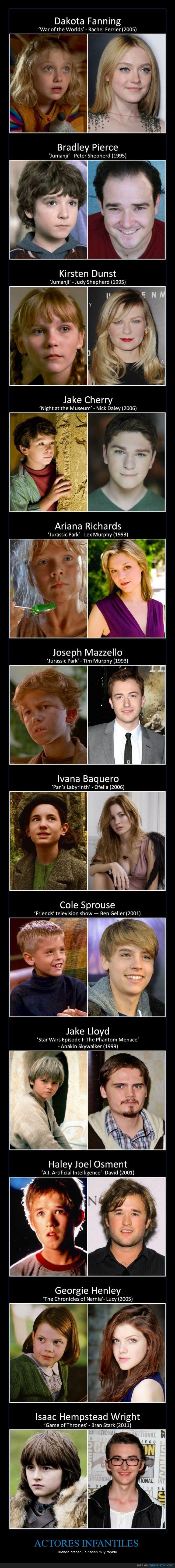 crecer,Friends,Isaac Hempstead,Ivana Baquero,Juego de tronos,Jurassic Park,Kristen Dunst,Narnia