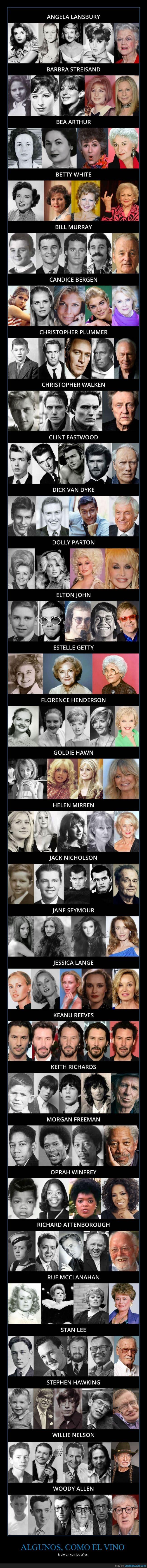 actor,actriz,edad,evolución,Helen Mirren,Jessica Lange,Keanu Reeves,Morgan Freeman,Oprah,Stephen Hawking,Woody Allen