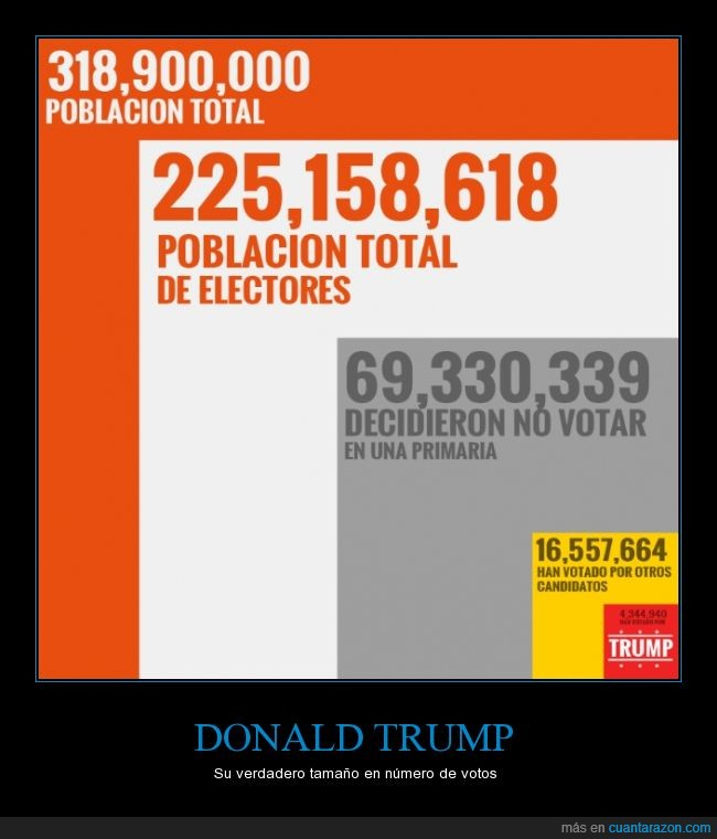 amenaza,donald,no es tan fuerte,peluquín,trump,votantes,votos