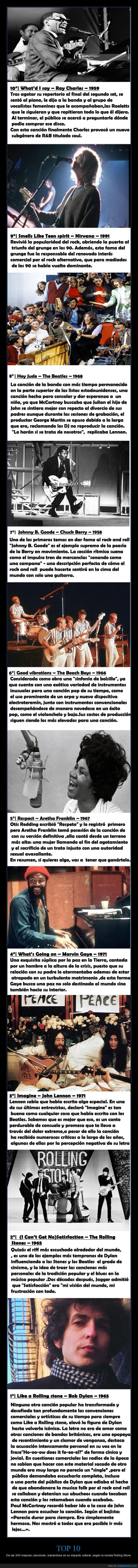 Aretha Franklin,Bob Dylan,Chuck Berry,John Lennon,Marvin Gaye,Nirvana,Ray Charles,The Beach Boys,The Beatles,The Rolling Stones